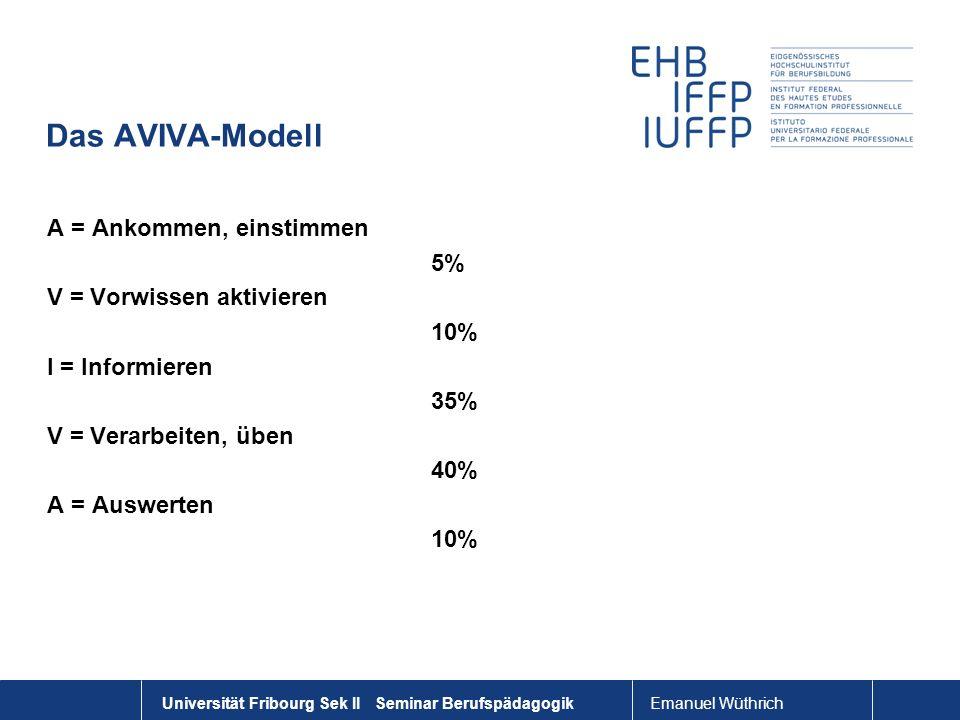 Emanuel Wüthrich Universität Fribourg Sek II Seminar Berufspädagogik Das AVIVA-Modell A = Ankommen, einstimmen 5% V = Vorwissen aktivieren 10% I = Inf