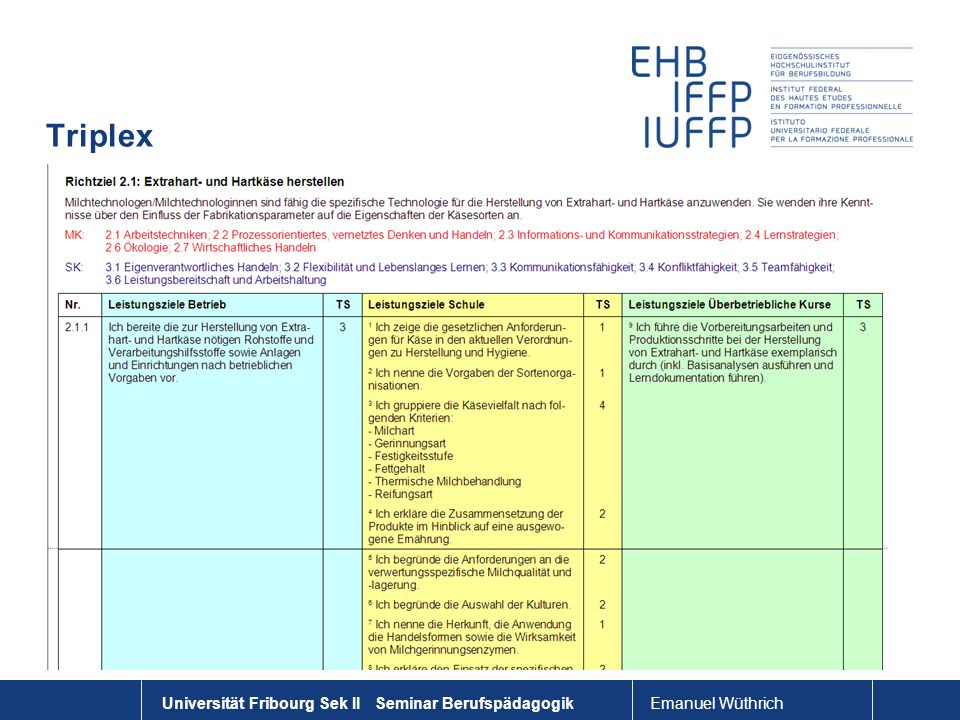 Emanuel Wüthrich Universität Fribourg Sek II Seminar Berufspädagogik Triplex