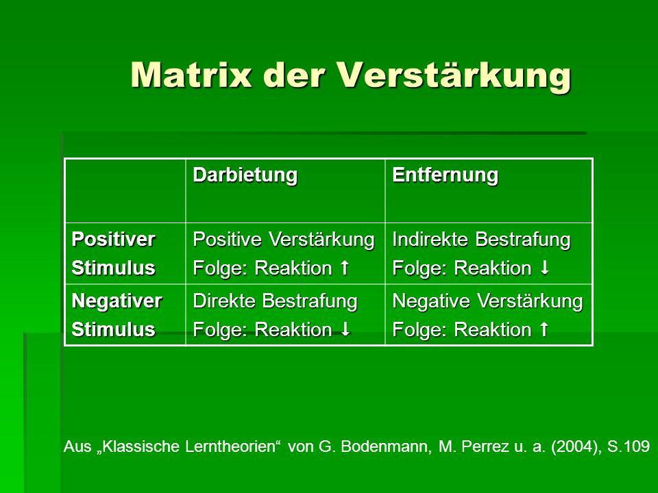 Matrix der Verstärkung DarbietungEntfernung PositiverStimulus Positive Verstärkung Folge: Reaktion Folge: Reaktion Indirekte Bestrafung Folge: Reaktio