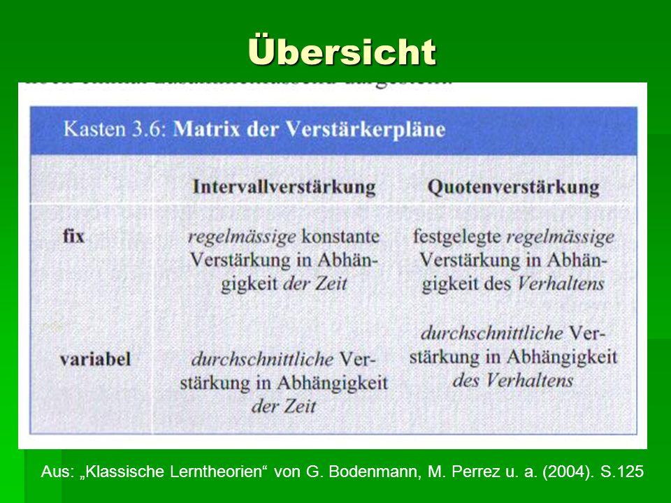 Übersicht Aus: Klassische Lerntheorien von G. Bodenmann, M. Perrez u. a. (2004). S.125