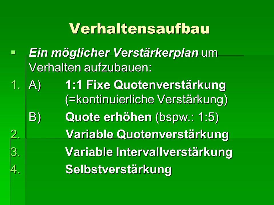 Verhaltensaufbau Ein möglicher Verstärkerplan um Verhalten aufzubauen: Ein möglicher Verstärkerplan um Verhalten aufzubauen: 1.A)1:1 Fixe Quotenverstärkung (=kontinuierliche Verstärkung) B)Quote erhöhen (bspw.: 1:5) 2.
