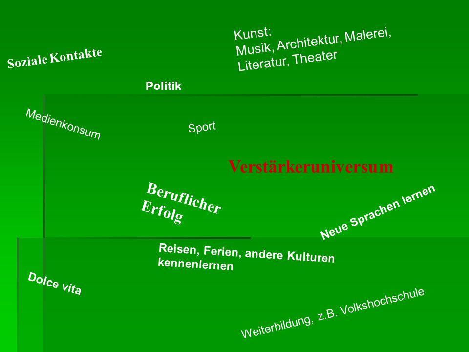Soziale Kontakte Neue Sprachen lernen Politik Dolce vita Reisen, Ferien, andere Kulturen kennenlernen Kunst: Musik, Architektur, Malerei, Literatur, T
