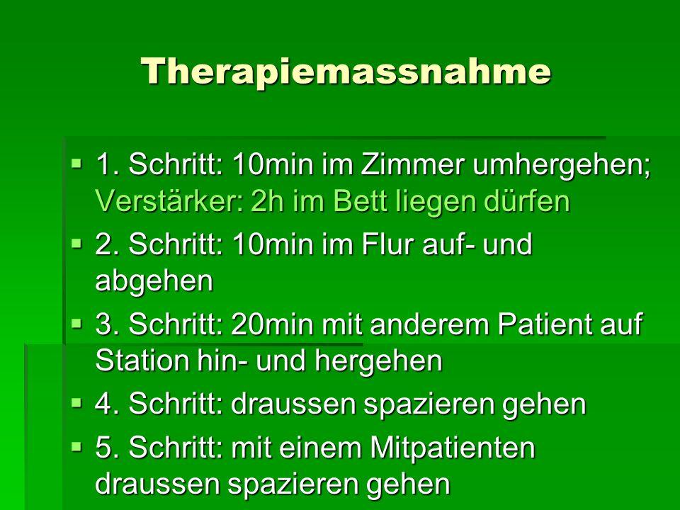 Therapiemassnahme 1. Schritt: 10min im Zimmer umhergehen; Verstärker: 2h im Bett liegen dürfen 1. Schritt: 10min im Zimmer umhergehen; Verstärker: 2h