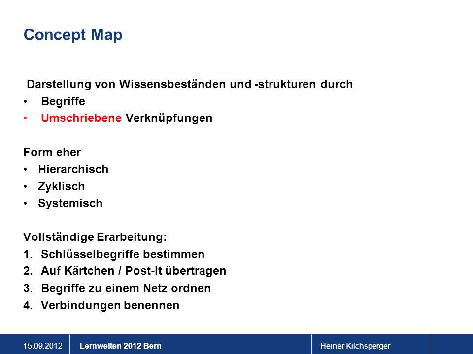 15.09.2012Heiner KilchspergerLernwelten 2012 Bern Concept Map Darstellung von Wissensbeständen und -strukturen durch Begriffe Umschriebene Verknüpfung