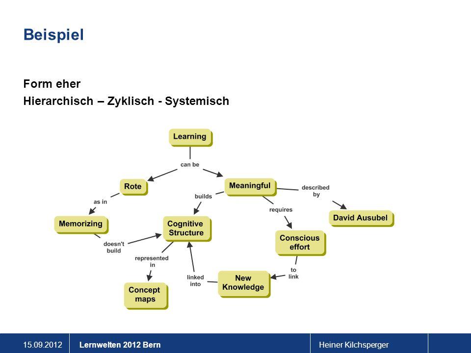 15.09.2012Heiner KilchspergerLernwelten 2012 Bern Beispiel Form eher Hierarchisch – Zyklisch - Systemisch