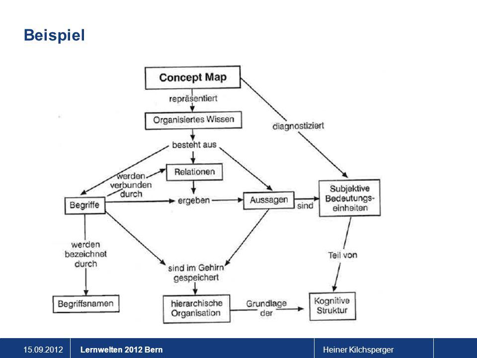 15.09.2012Heiner KilchspergerLernwelten 2012 Bern Concept Map im Lernprozess und als Lernstrategie Vorwissen aktivieren und klären z.B.