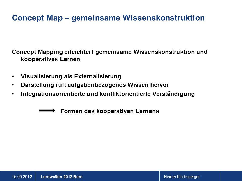15.09.2012Heiner KilchspergerLernwelten 2012 Bern Concept Map – gemeinsame Wissenskonstruktion Concept Mapping erleichtert gemeinsame Wissenskonstrukt