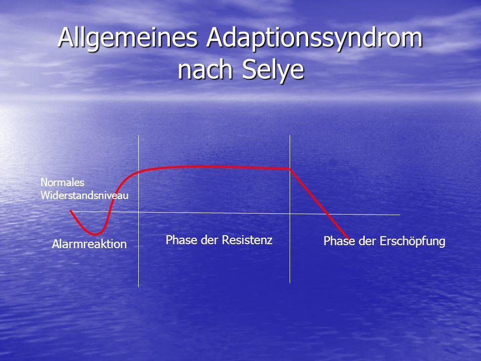 Allgemeines Adaptionssyndrom nach Selye Normales Widerstandsniveau Alarmreaktion Phase der Resistenz Phase der Erschöpfung
