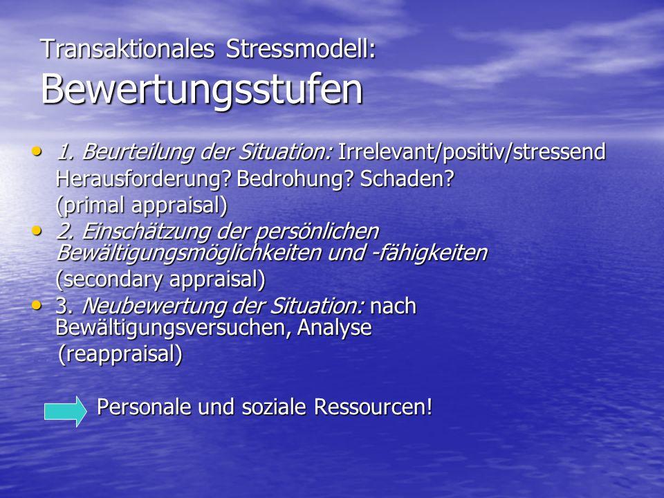 Transaktionales Stressmodell: Bewertungsstufen 1. Beurteilung der Situation: Irrelevant/positiv/stressend 1. Beurteilung der Situation: Irrelevant/pos