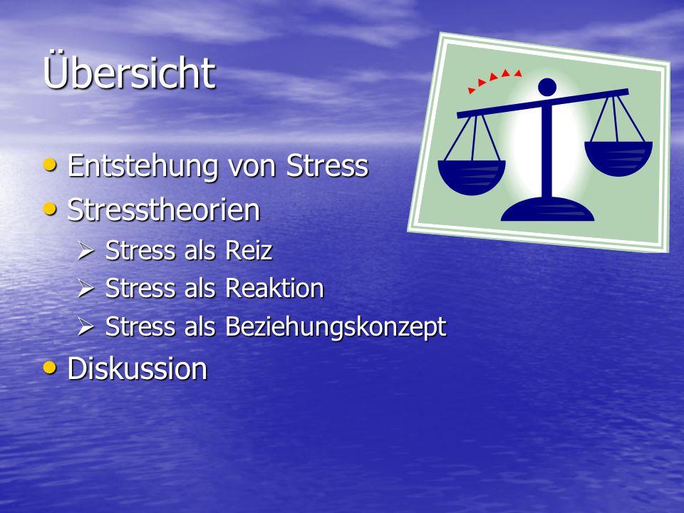 Stress als Reiz Stress: unabhängige Variable, stressauslösende Situation/Reiz Stress: unabhängige Variable, stressauslösende Situation/Reiz Bsp.: Kritisches Lebensereignis Stress (Reiz) bezieht sich eindeutig auf ein Geschehen von aussen Stress (Reiz) bezieht sich eindeutig auf ein Geschehen von aussen Störungsreaktion Störungsreaktion Behavioristische Sichtweise (S-R) Behavioristische Sichtweise (S-R)