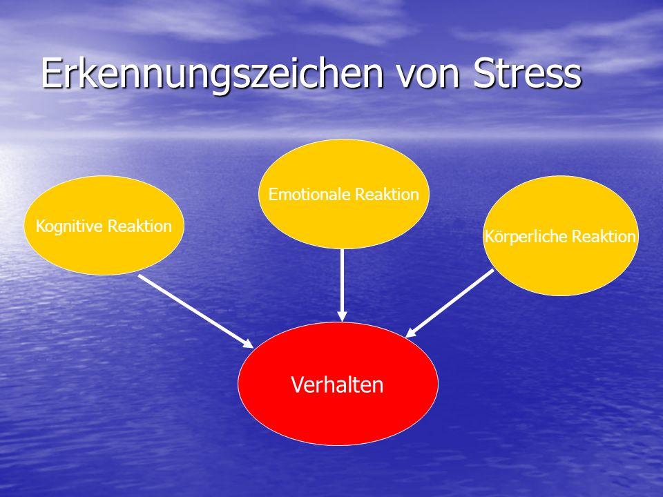 Stress als Reaktion Stress: Anpassungsreaktion auf Umwelt- oder Lebensereignisse Stress: Anpassungsreaktion auf Umwelt- oder Lebensereignisse Allgemeines Adaptionssyndrom (Seyle) Allgemeines Adaptionssyndrom (Seyle) Eustress: positiv bewertete Stresssituationen Eustress: positiv bewertete Stresssituationen Distress: negativ bewertete Stresssituationen Distress: negativ bewertete Stresssituationen
