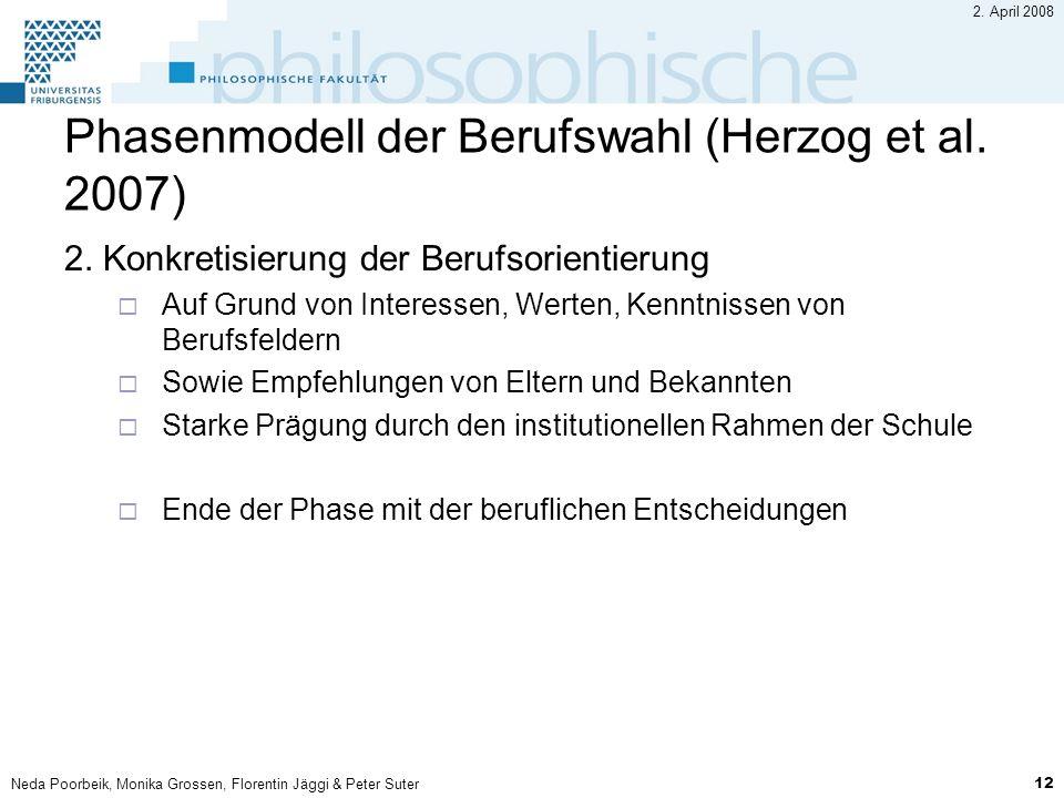 Neda Poorbeik, Monika Grossen, Florentin Jäggi & Peter Suter 12 2. April 2008 Phasenmodell der Berufswahl (Herzog et al. 2007) 2. Konkretisierung der