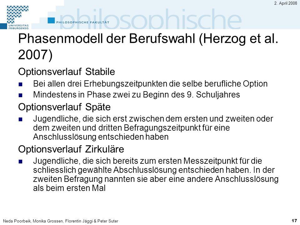 Neda Poorbeik, Monika Grossen, Florentin Jäggi & Peter Suter 17 2. April 2008 Phasenmodell der Berufswahl (Herzog et al. 2007) Optionsverlauf Stabile