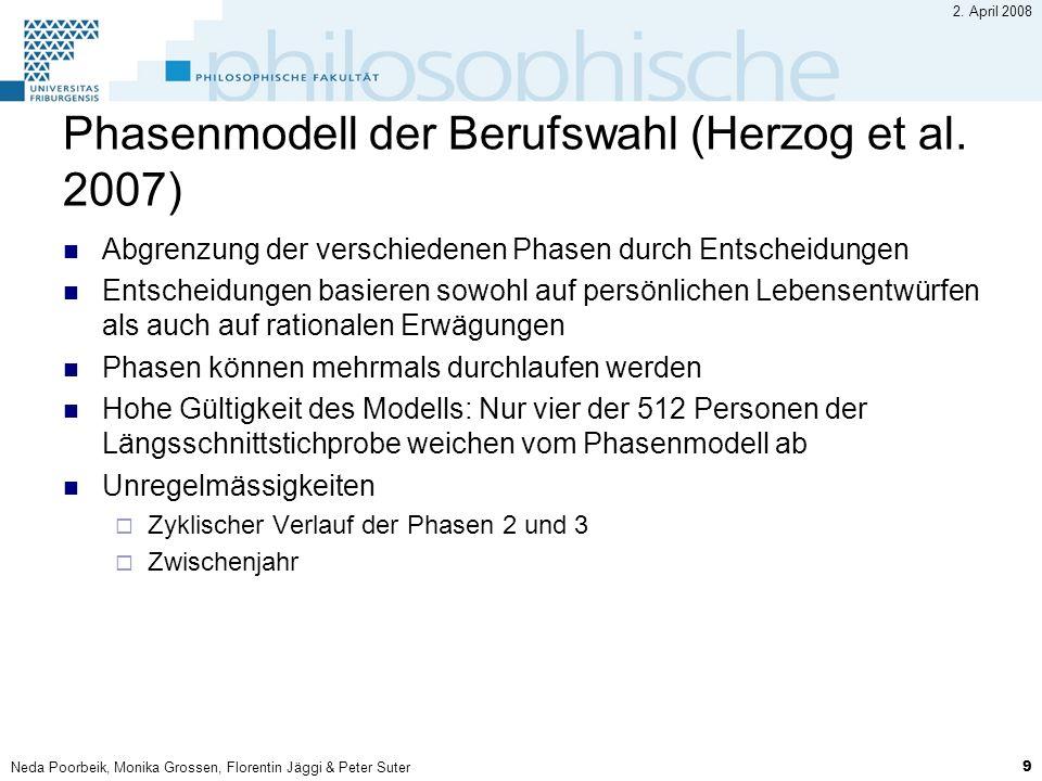 Neda Poorbeik, Monika Grossen, Florentin Jäggi & Peter Suter 9 2. April 2008 Phasenmodell der Berufswahl (Herzog et al. 2007) Abgrenzung der verschied