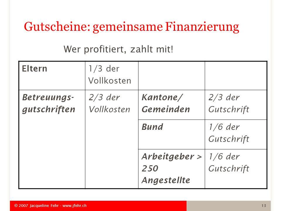 © 2007 Jacqueline Fehr - www.jfehr.ch 13 Gutscheine: gemeinsame Finanzierung Wer profitiert, zahlt mit! Eltern 1/3 der Vollkosten Betreuungs- gutschri