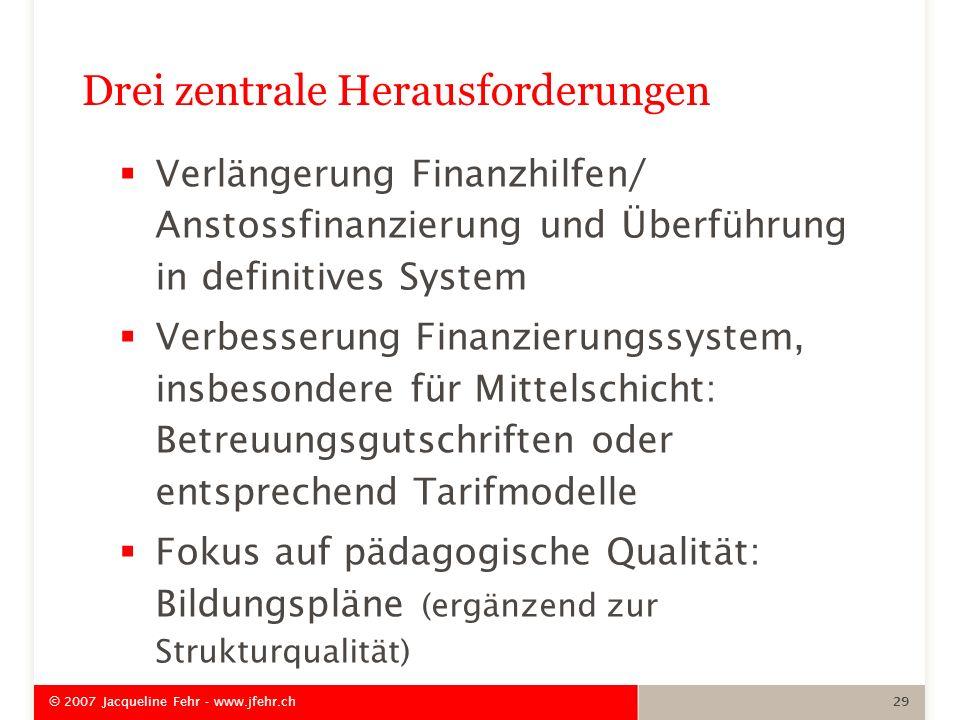 Drei zentrale Herausforderungen Verlängerung Finanzhilfen/ Anstossfinanzierung und Überführung in definitives System Verbesserung Finanzierungssystem,