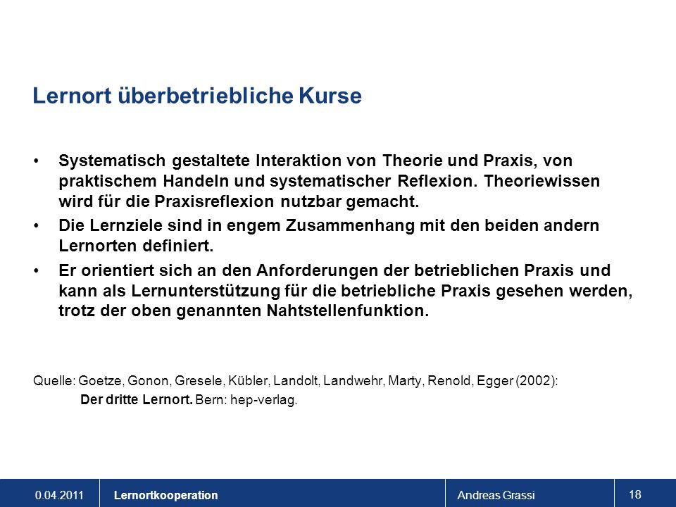0.04.2011Andreas Grassi 18 Lernortkooperation Lernort überbetriebliche Kurse Systematisch gestaltete Interaktion von Theorie und Praxis, von praktisch