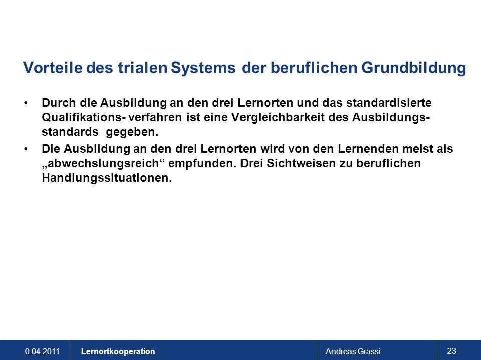 0.04.2011Andreas Grassi 23 Lernortkooperation Vorteile des trialen Systems der beruflichen Grundbildung Durch die Ausbildung an den drei Lernorten und