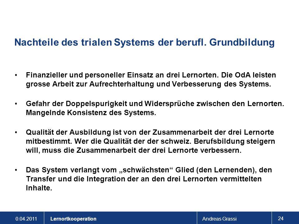 0.04.2011Andreas Grassi 24 Lernortkooperation Nachteile des trialen Systems der berufl. Grundbildung Finanzieller und personeller Einsatz an drei Lern