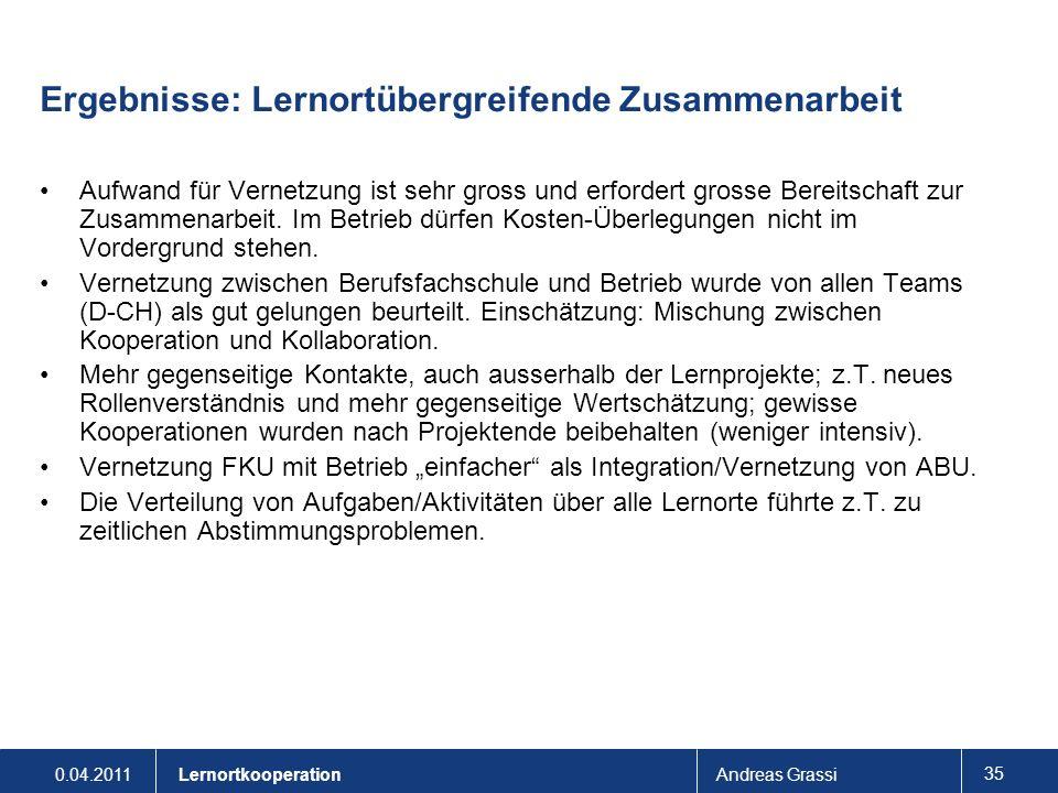 0.04.2011Andreas Grassi 35 Lernortkooperation Ergebnisse: Lernortübergreifende Zusammenarbeit Aufwand für Vernetzung ist sehr gross und erfordert gros