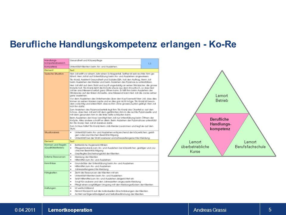 0.04.2011Andreas Grassi 36 Lernortkooperation Ergebnisse: Lernortübergreifende Zusammenarbeit Aus der Sicht der Ausbildenden… …stellten L.