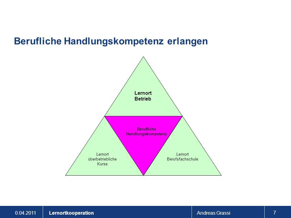 0.04.2011Andreas Grassi 18 Lernortkooperation Lernort überbetriebliche Kurse Systematisch gestaltete Interaktion von Theorie und Praxis, von praktischem Handeln und systematischer Reflexion.