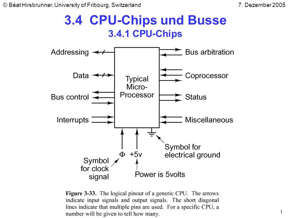 12 3.5 Beispiele von CPU-Chips 3.5.1 Pentium II Abwärtskompatibilität Pentium II (1998) ist abwärtskombatibel bis zum 8088 (1978) !!.