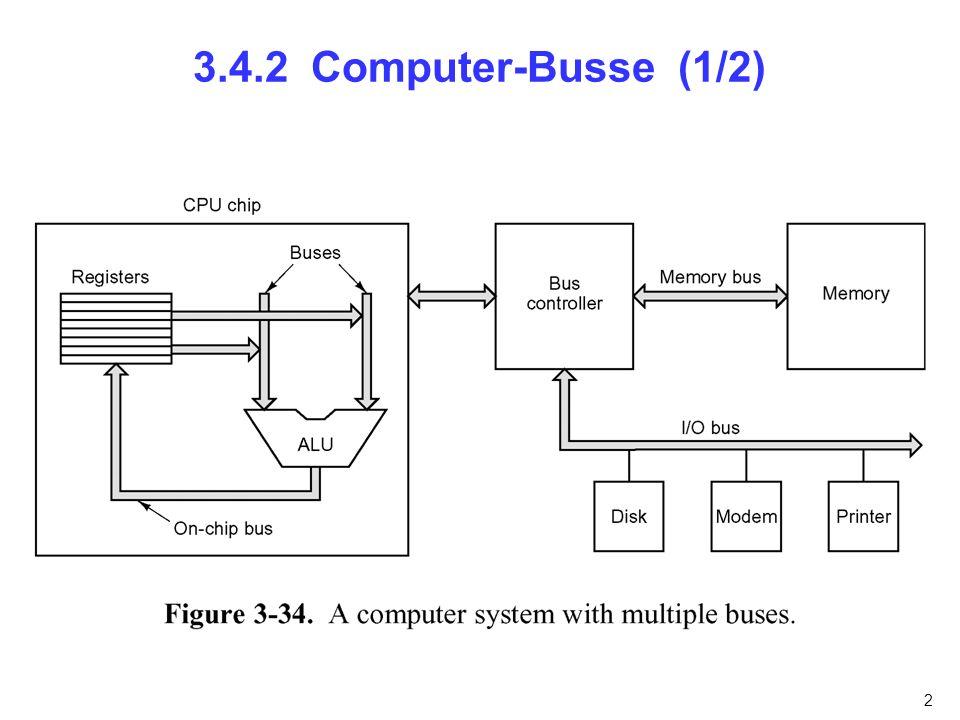 13 Zwei primäre externe synchrone Busse Speicher-Bus E/A-Geräten-Bus (PCI Standard) Multiprozessoren Architektur Zwei CPU können sich den gleichen physischen Hauptspeicher teilen .