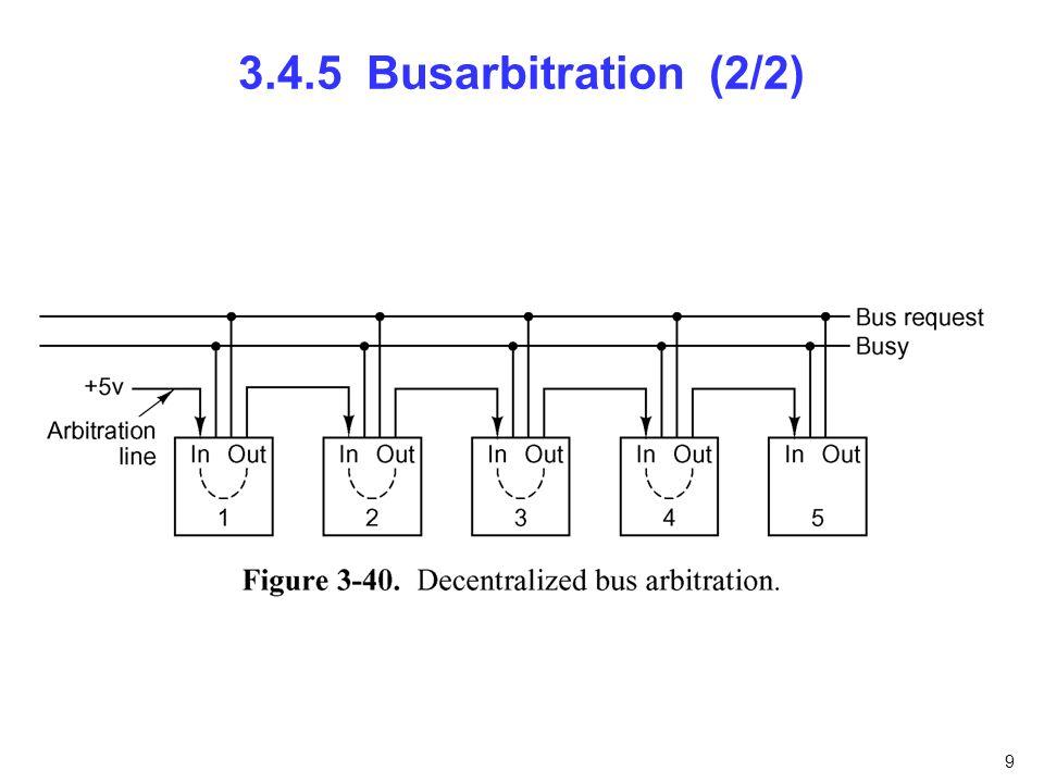 10 3.4.6 Busoperationen (1/2)