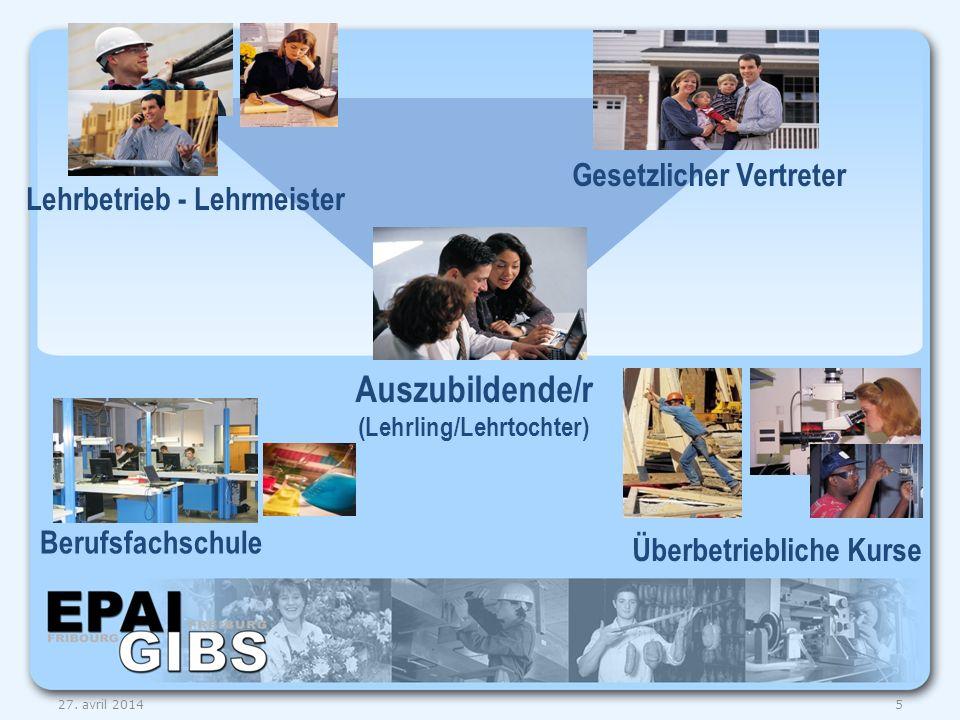 Gesetzlicher Vertreter Lehrbetrieb - Lehrmeister Überbetriebliche Kurse Berufsfachschule Auszubildende/r (Lehrling/Lehrtochter) 527. avril 2014