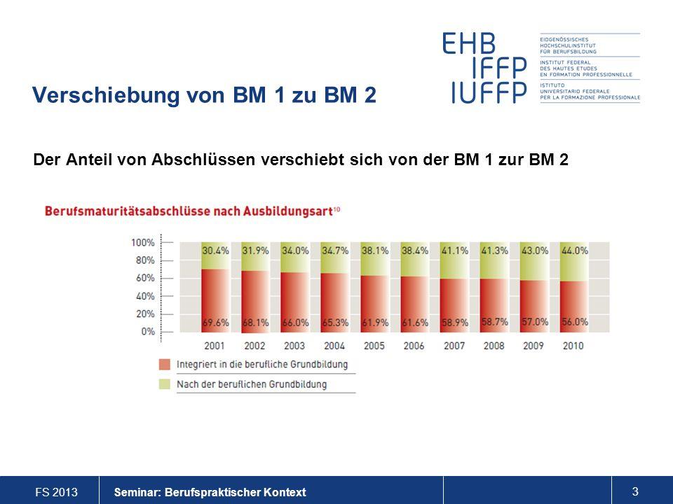 FS 2013 3 Seminar: Berufspraktischer Kontext Verschiebung von BM 1 zu BM 2 Der Anteil von Abschlüssen verschiebt sich von der BM 1 zur BM 2