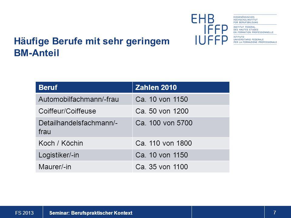 FS 2013 7 Seminar: Berufspraktischer Kontext Häufige Berufe mit sehr geringem BM-Anteil BerufZahlen 2010 Automobilfachmann/-frauCa.