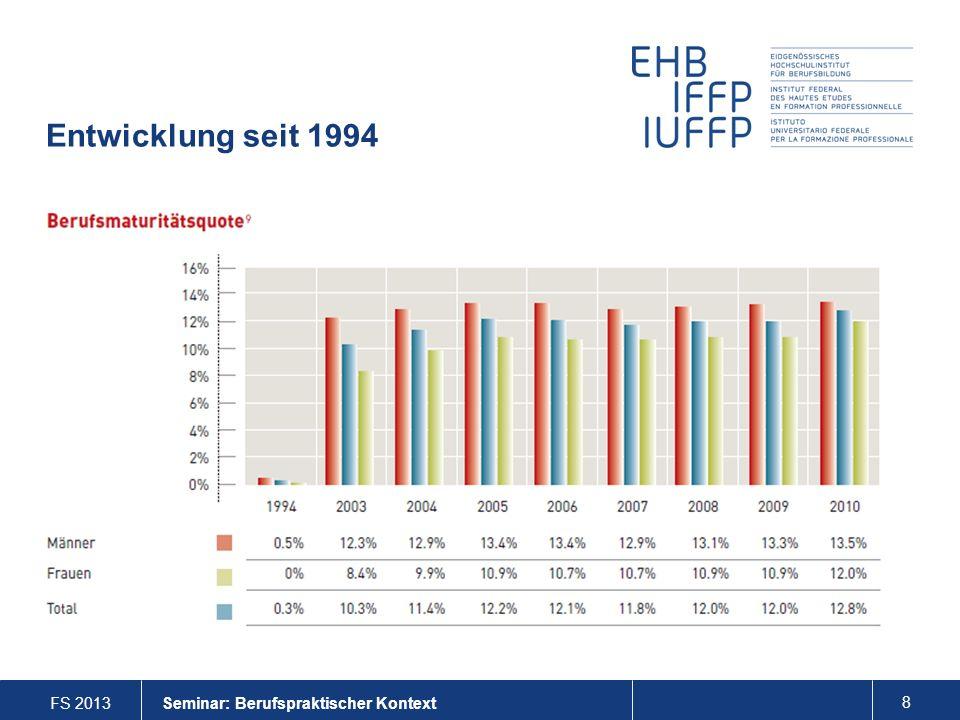FS 2013 8 Seminar: Berufspraktischer Kontext Entwicklung seit 1994
