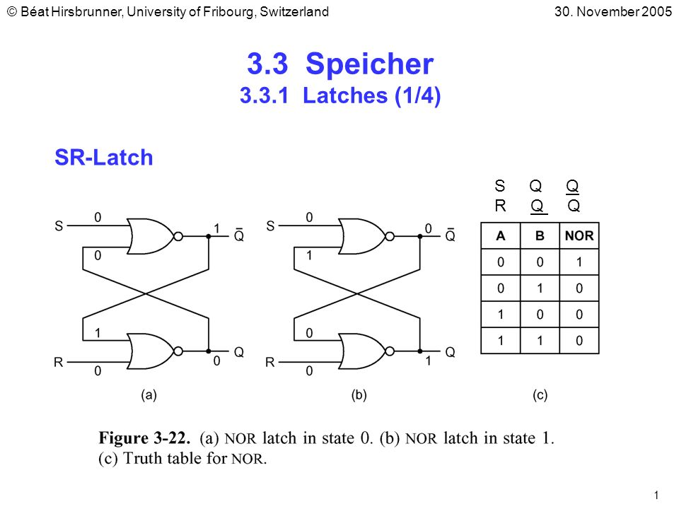 1 SR-Latch 3.3 Speicher 3.3.1 Latches (1/4) © Béat Hirsbrunner, University of Fribourg, Switzerland30. November 2005 S Q Q R Q Q