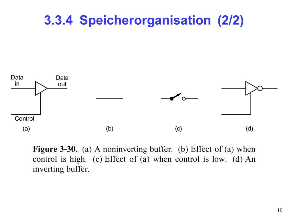 10 3.3.4 Speicherorganisation (2/2)