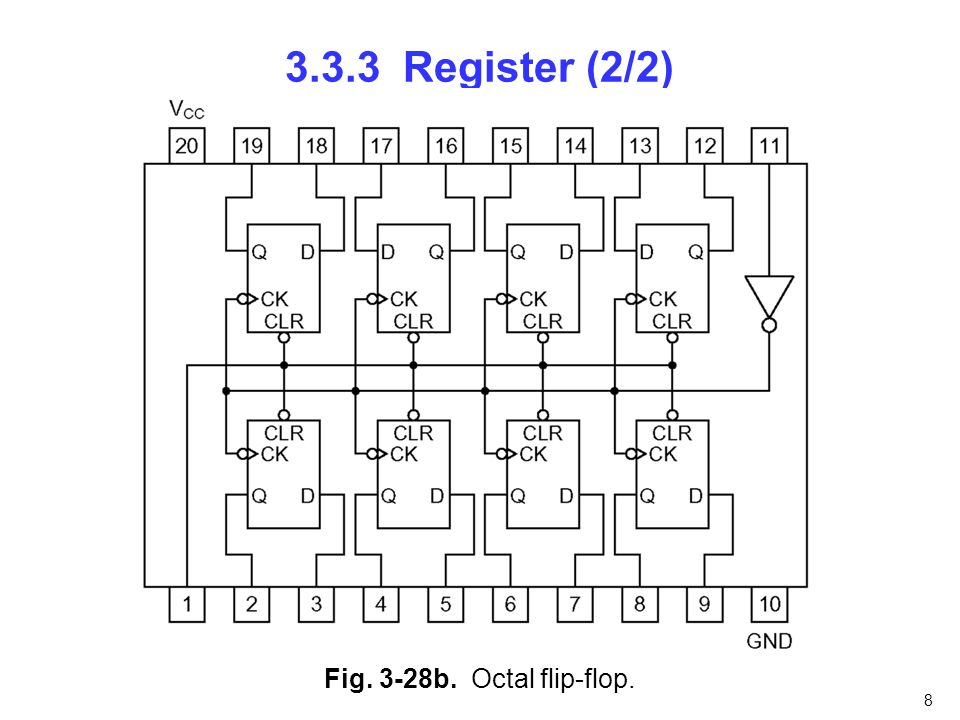 8 3.3.3 Register (2/2) Fig. 3-28b. Octal flip-flop.