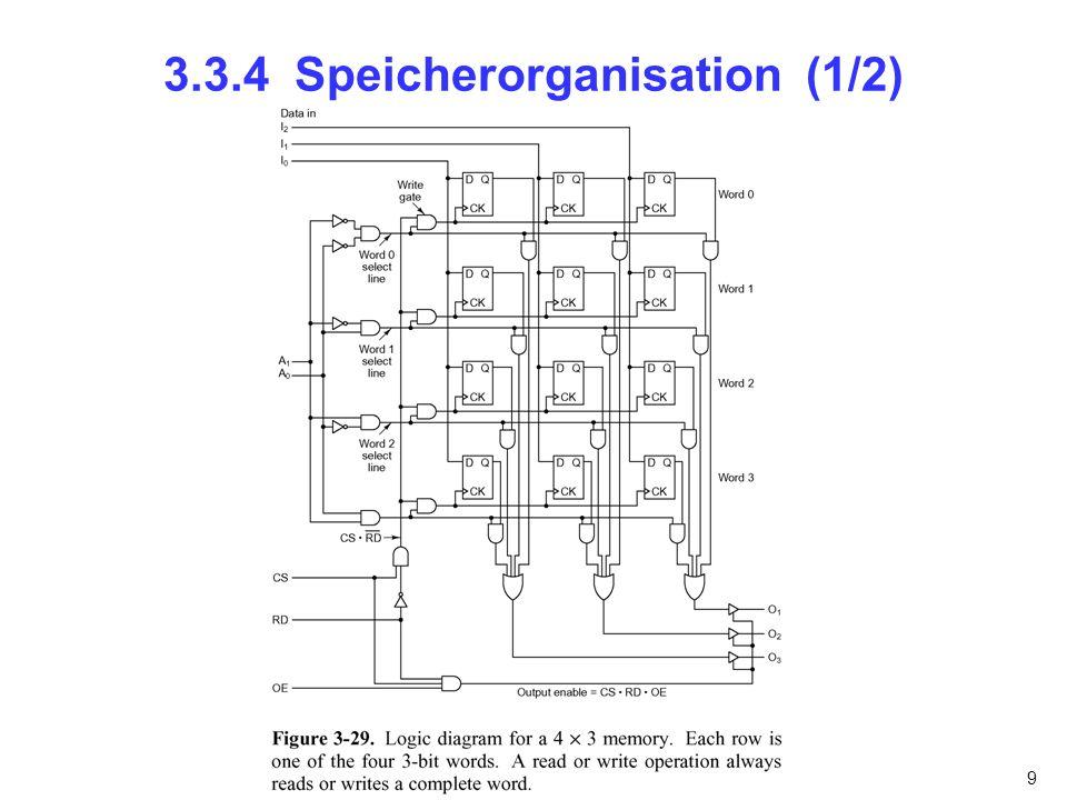 9 3.3.4 Speicherorganisation (1/2)