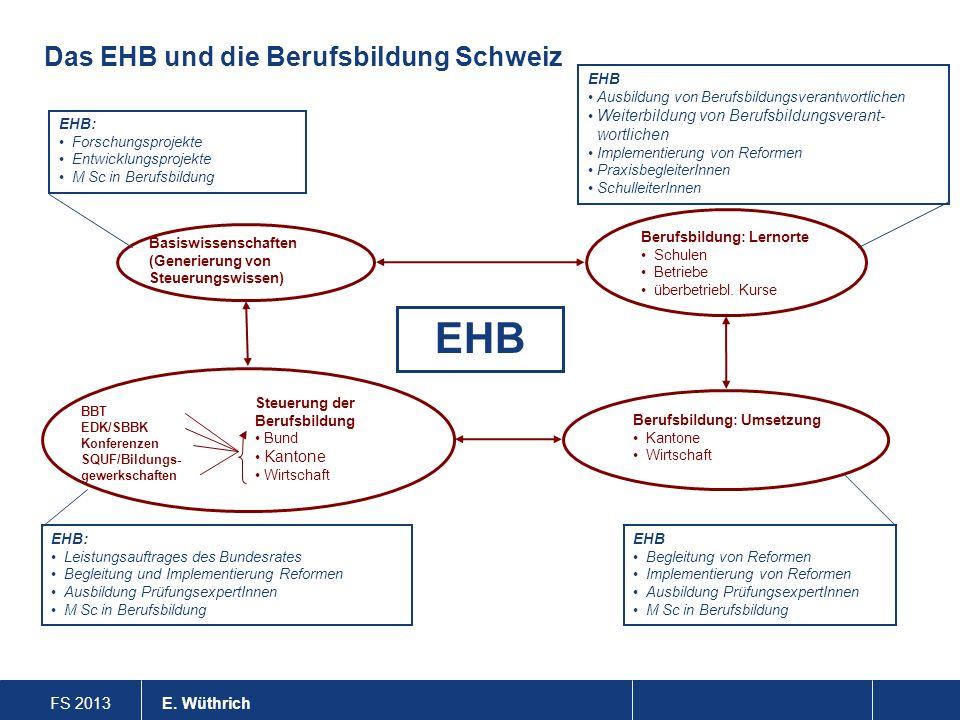 FS 2013 E. Wüthrich Das EHB und die Berufsbildung Schweiz EHB Berufsbildung: Lernorte Schulen Betriebe überbetriebl. Kurse Basiswissenschaften (Generi