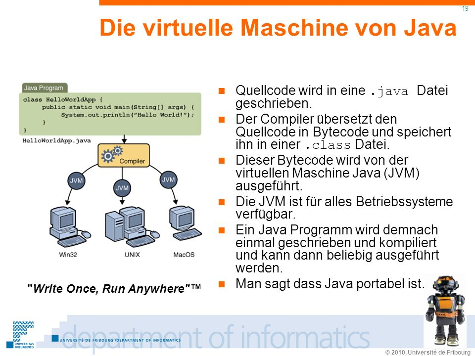 © 2010, Université de Fribourg 19 Die virtuelle Maschine von Java Quellcode wird in eine.java Datei geschrieben.