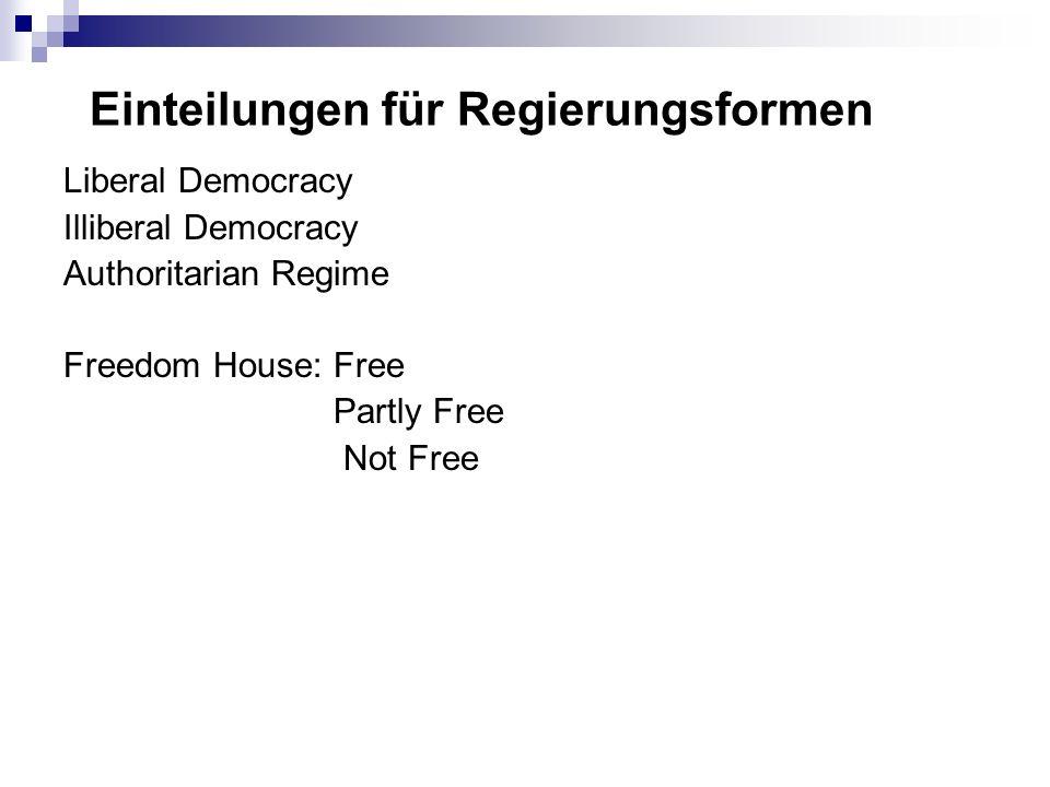 Einteilungen für Regierungsformen Liberal Democracy Illiberal Democracy Authoritarian Regime Freedom House: Free Partly Free Not Free