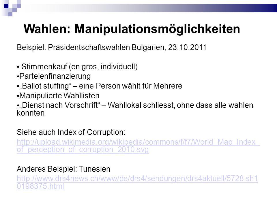 Wahlen: Manipulationsmöglichkeiten Beispiel: Präsidentschaftswahlen Bulgarien, 23.10.2011 Stimmenkauf (en gros, individuell) Parteienfinanzierung Ball