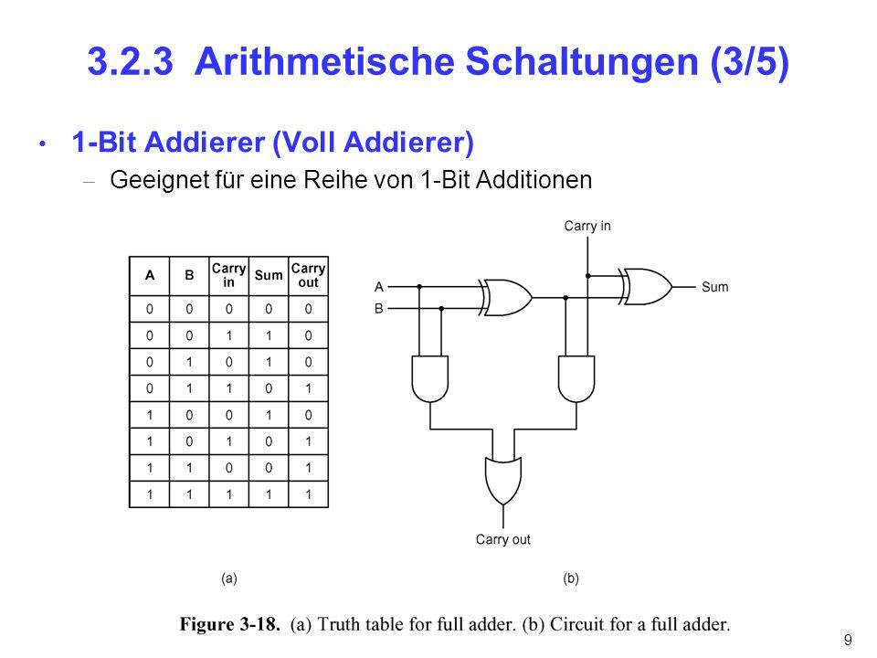 9 3.2.3 Arithmetische Schaltungen (3/5) 1-Bit Addierer (Voll Addierer) Geeignet für eine Reihe von 1-Bit Additionen