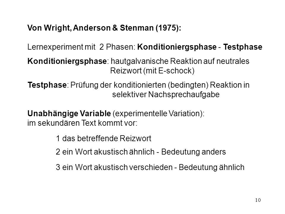 10 Von Wright, Anderson & Stenman (1975): Lernexperiment mit 2 Phasen: Konditioniergsphase - Testphase Konditioniergsphase: hautgalvanische Reaktion a