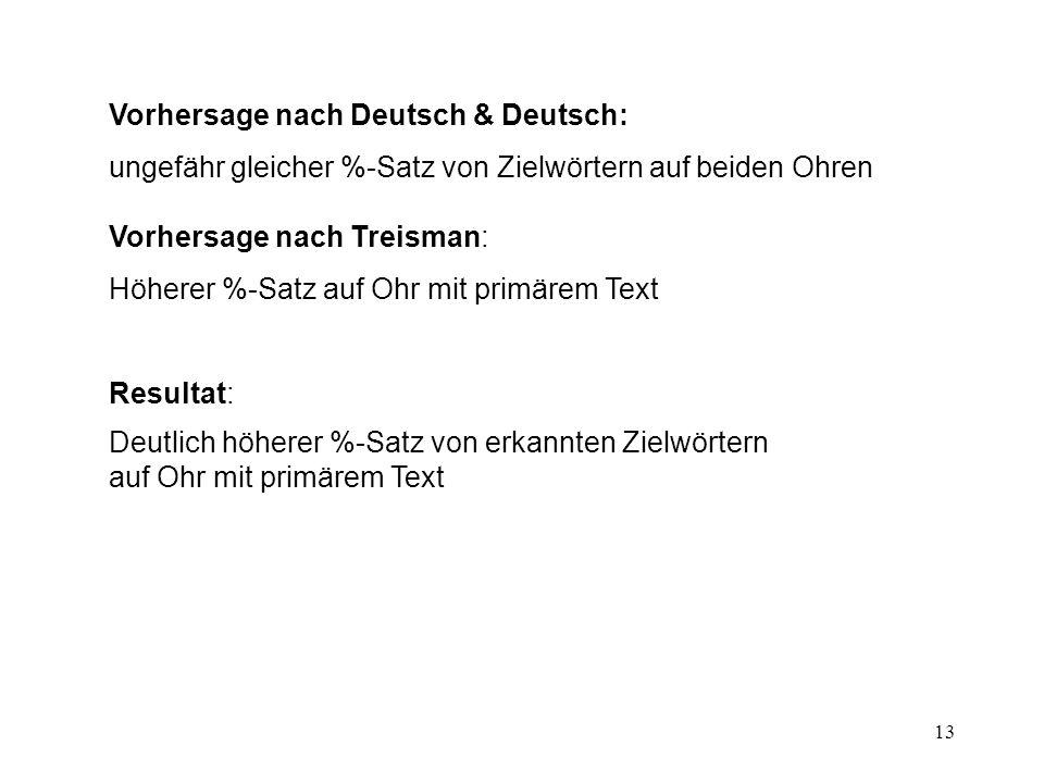 13 Vorhersage nach Deutsch & Deutsch: ungefähr gleicher %-Satz von Zielwörtern auf beiden Ohren Vorhersage nach Treisman: Höherer %-Satz auf Ohr mit p
