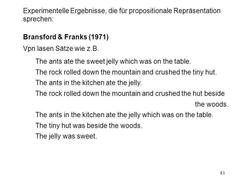 81 Experimentelle Ergebnisse, die für propositionale Repräsentation sprechen: Bransford & Franks (1971) Vpn lasen Sätze wie z.B. The ants ate the swee