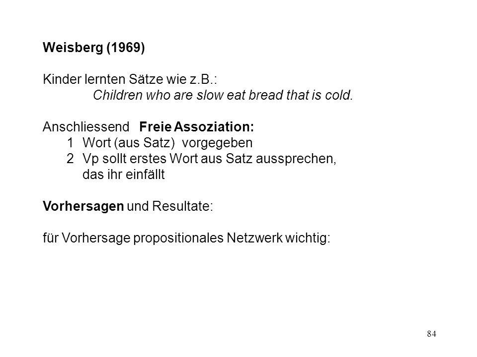 84 Weisberg (1969) Kinder lernten Sätze wie z.B.: Children who are slow eat bread that is cold. Anschliessend Freie Assoziation: 1Wort (aus Satz) vorg