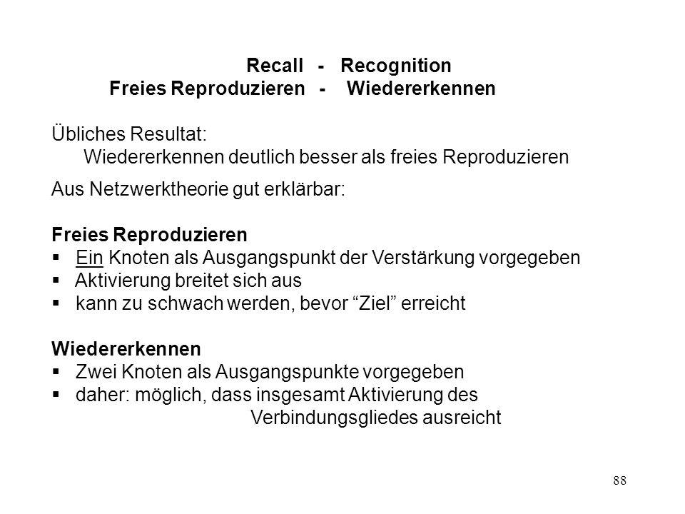 88 Recall - Recognition Freies Reproduzieren - Wiedererkennen Übliches Resultat: Wiedererkennen deutlich besser als freies Reproduzieren Aus Netzwerkt