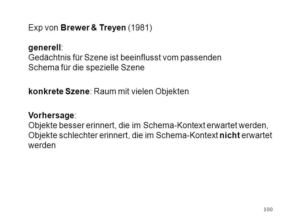 100 Exp von Brewer & Treyen (1981) generell: Gedächtnis für Szene ist beeinflusst vom passenden Schema für die spezielle Szene konkrete Szene: Raum mi