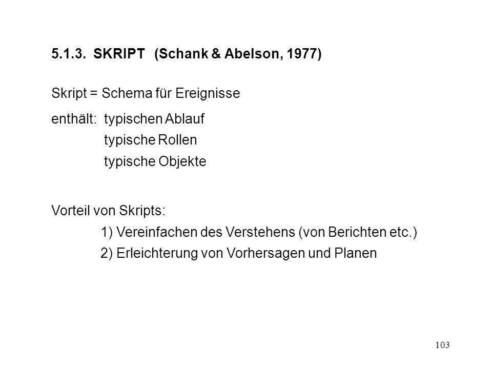 103 5.1.3. SKRIPT (Schank & Abelson, 1977) Skript = Schema für Ereignisse enthält: typischen Ablauf typische Rollen typische Objekte Vorteil von Skrip