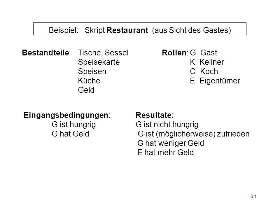 104 Beispiel: Skript Restaurant (aus Sicht des Gastes) Bestandteile: Tische, Sessel Rollen:G Gast SpeisekarteK Kellner SpeisenC Koch KücheE Eigentümer